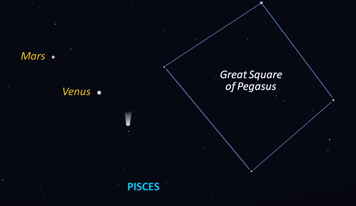 Položaj Enkeovog kometa, Marsa i Venere n 16. veljače u današnje vrijeme